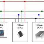 Combinar dispositivos I2C