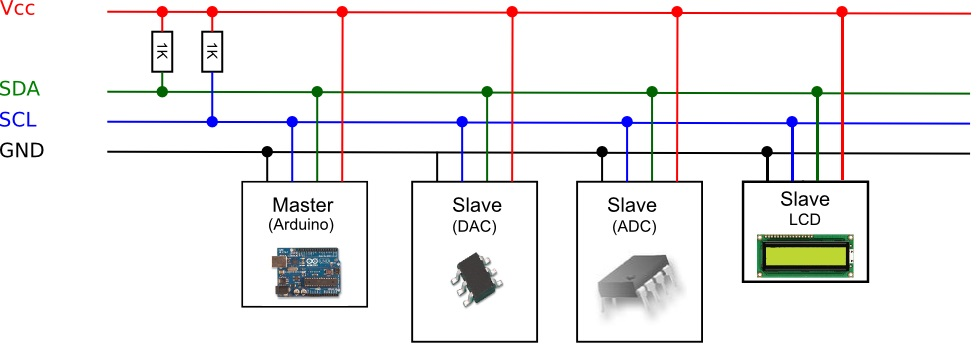 Build Your Own Arduino For Under 10 besides Arduino Pro Mini Wo Cable as well Flash Kk20 16 Firmware Upgrade Arduino additionally Arduino Nano IO Shield  SKU  DFR0012 likewise Bluetooth Hc 06 App Arduino. on arduino nano diagram