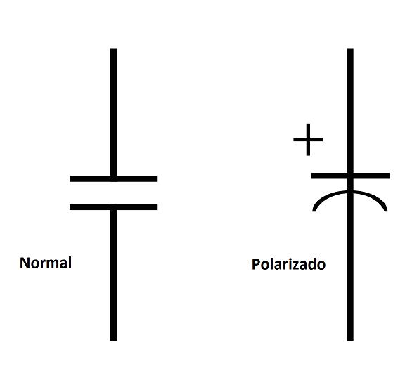 Polarizados y sin polarizar
