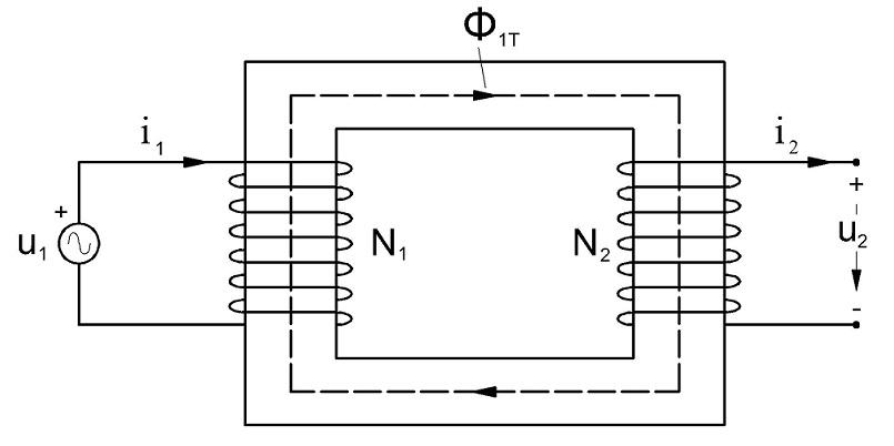 Diagrama de acoplamiento magnetico