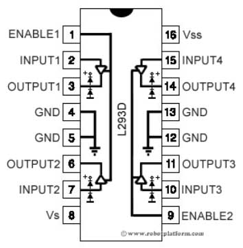 Hbridge likewise 2pcs L293d Quadruple Half H Dc Push Pull 4 Chn Motor Driver Ic 2 Ic Base furthermore Sensor Ldr additionally 694 moreover Stepper Motor Getting Very Hot Wrong Driver Or Power Supply. on l293d motor driver datasheet