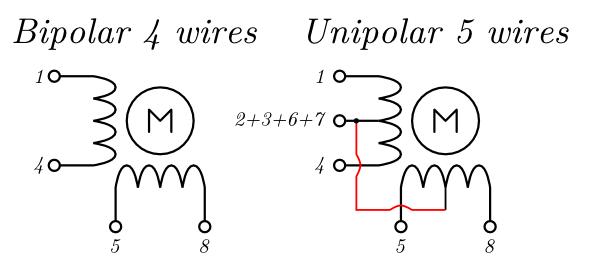 DIferencias de configuracion
