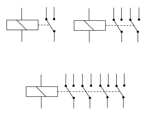 Reles de multiples contactos