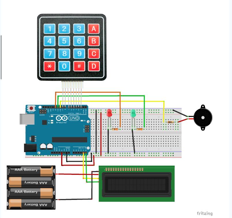 esquema de protoboard