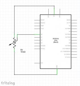 diagrama potenciómetro s4a