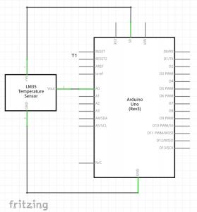 s4a sensor lm35