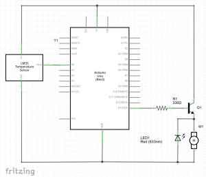 esquema control temperatura s4a