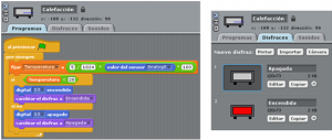 sensor temperatura led s4a