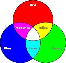 colores basicos