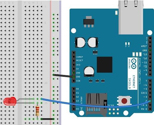 Control remoto por ethernet de un LED
