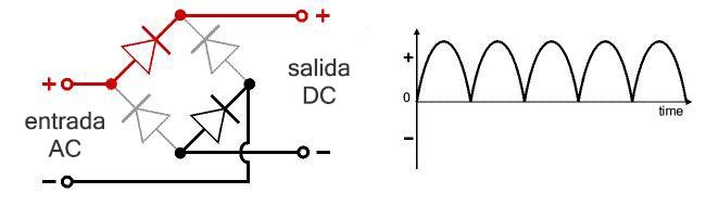 Rectificador de diodos