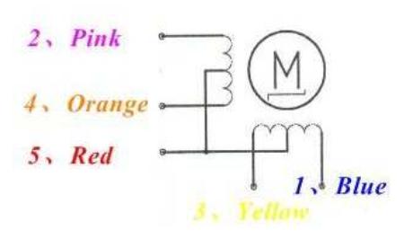 Guia de colores