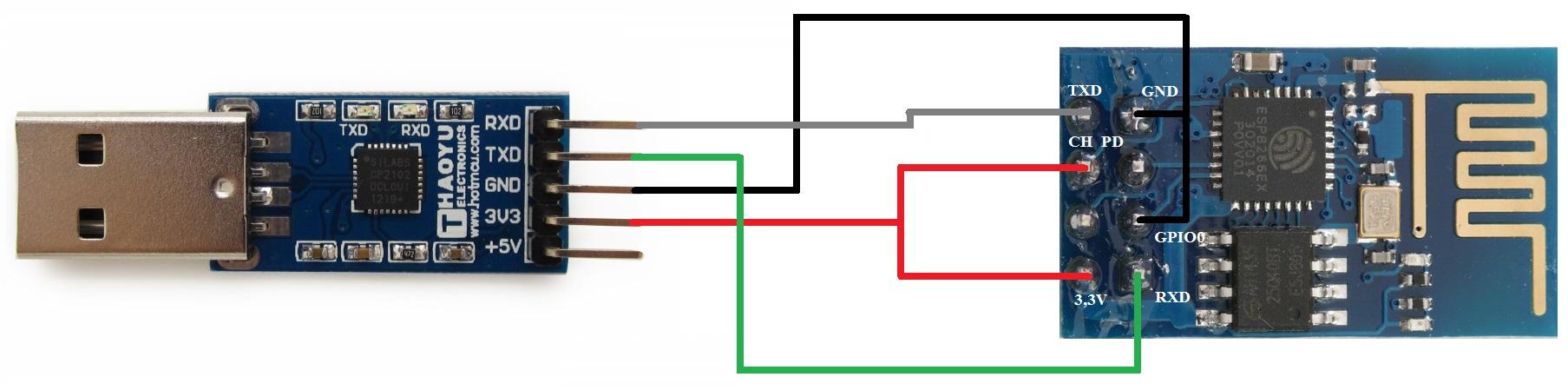 Conetando modulo wifi a USB