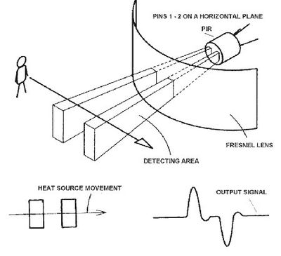 Detector de movimiento
