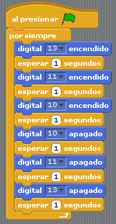 secuencia de leds en scratch