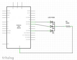 diagrama electronico rgb s4a