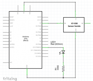 diagrama ledky-038