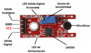 sensor sonido elementos