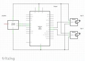 diagrama electrónico joystick servos