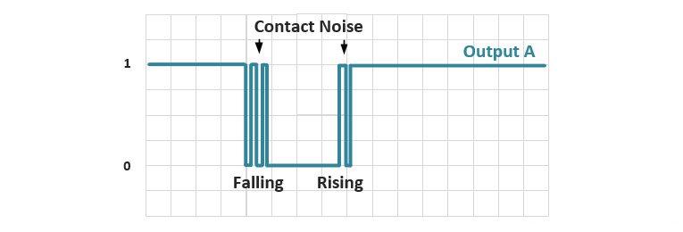 Ruido producido en la señal de un pulsador
