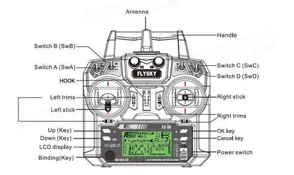 Controles y botones de una FlySky