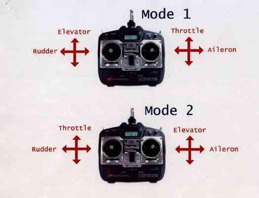 Modos en los transmisores de RC
