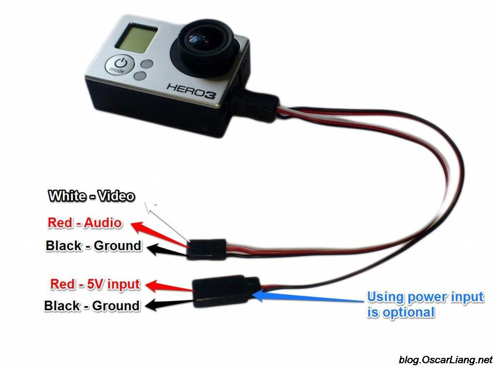 Conexiones para una GoPro