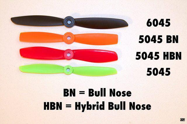 BN propellers