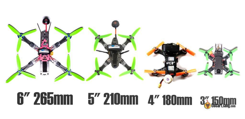 tamaños comparativos de drones