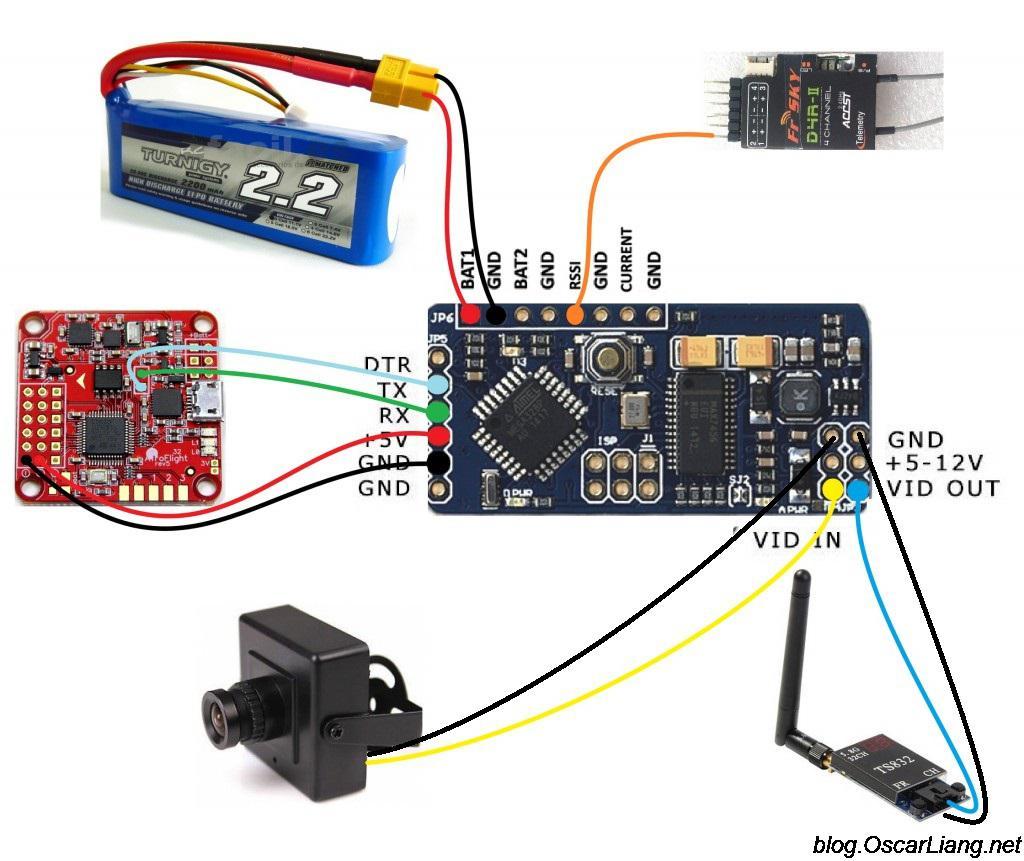 Conexión Híbrida de un OSD
