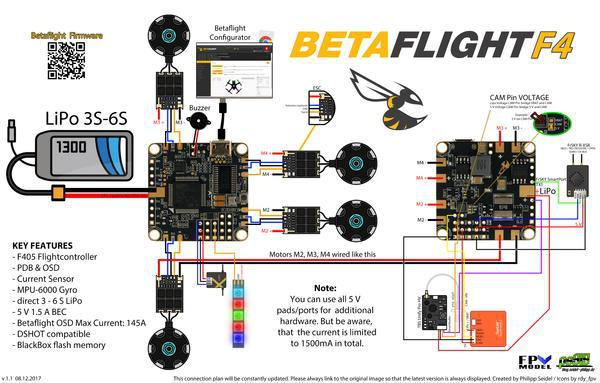 Betaflight On Screen Display