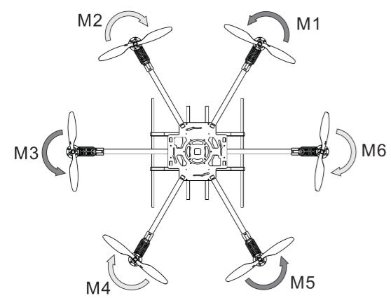 Multirrotor x6