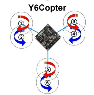 Multicoptero Y6