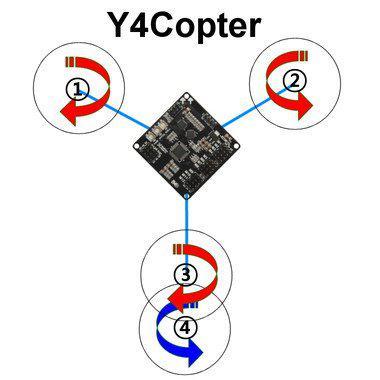 Multirroror Y4