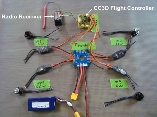 Elementos eléctricos de un dron