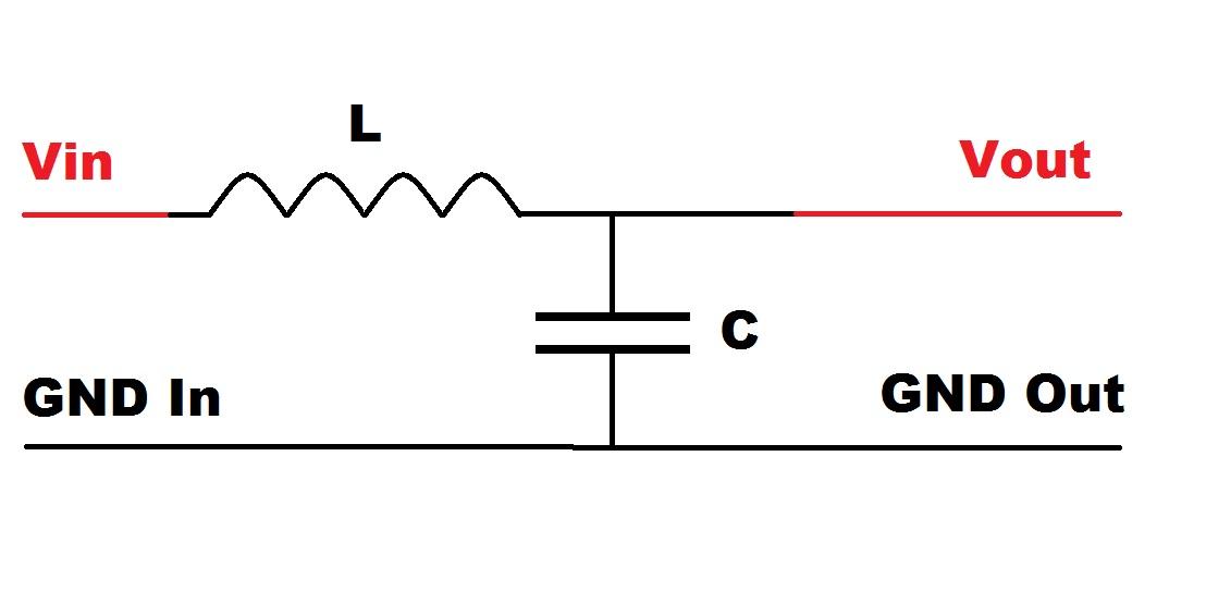 Filtro para señal FPV