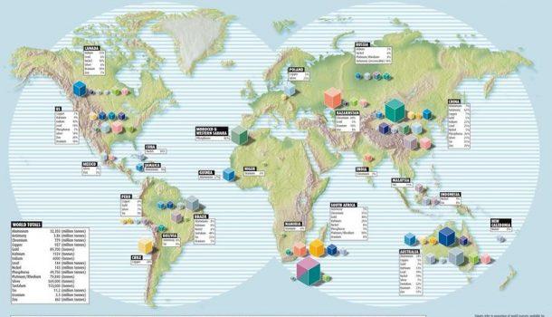 mapa de recursos