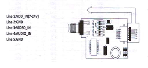 VTX TS 5828 conexiones