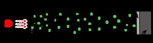 Sensor de CO2 HX-Z19