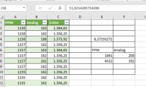ejemplo de importacion de datos csv